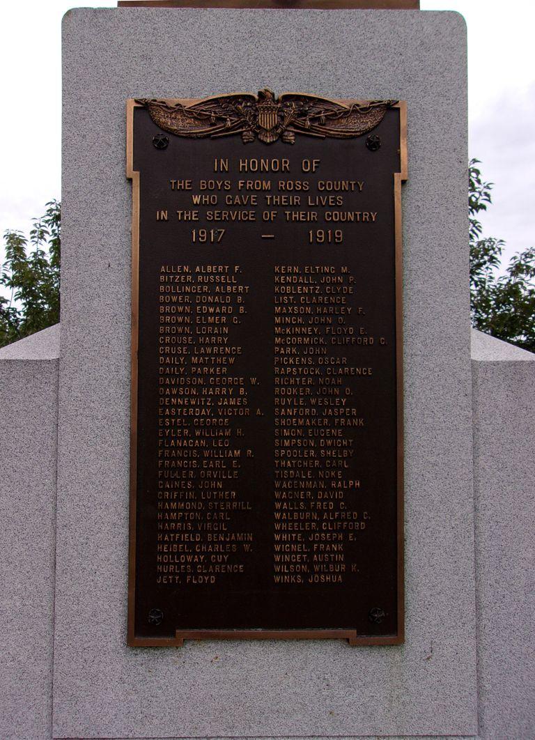 Chillicothe, Ohio War Memorial