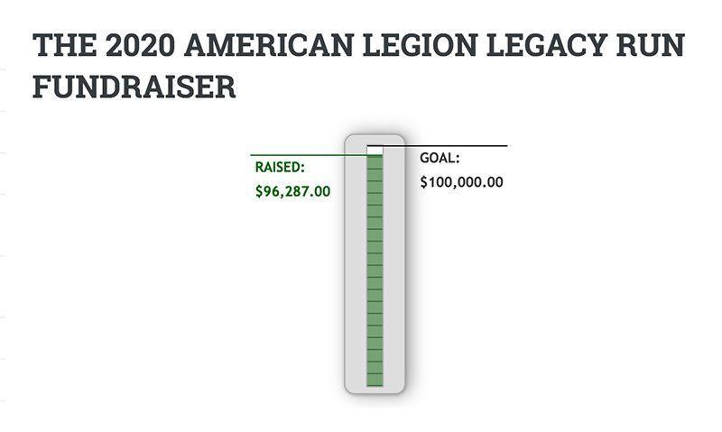 Virtual Legacy Run donation period ends Dec. 31